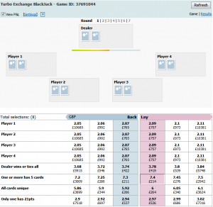 starting a new game in betfair exchange turbo blackjack